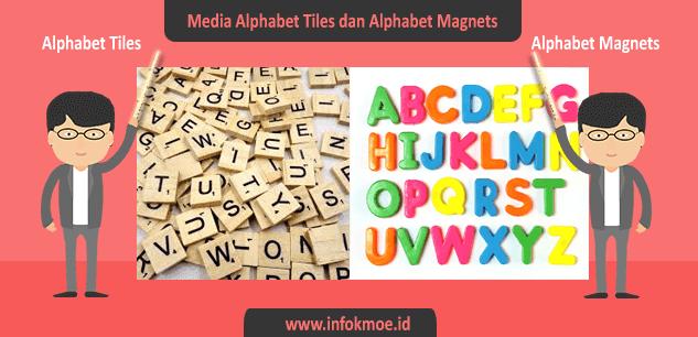Ilustrasi Alphabet Tiles dan Magnetic - Info [K-Moe]