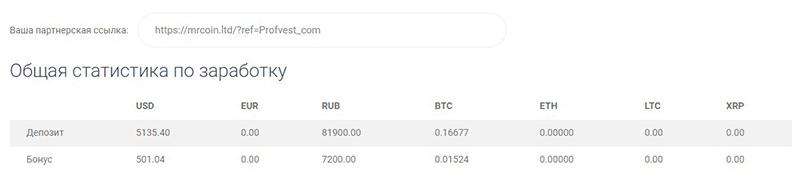 Инвестировано в MrCoin