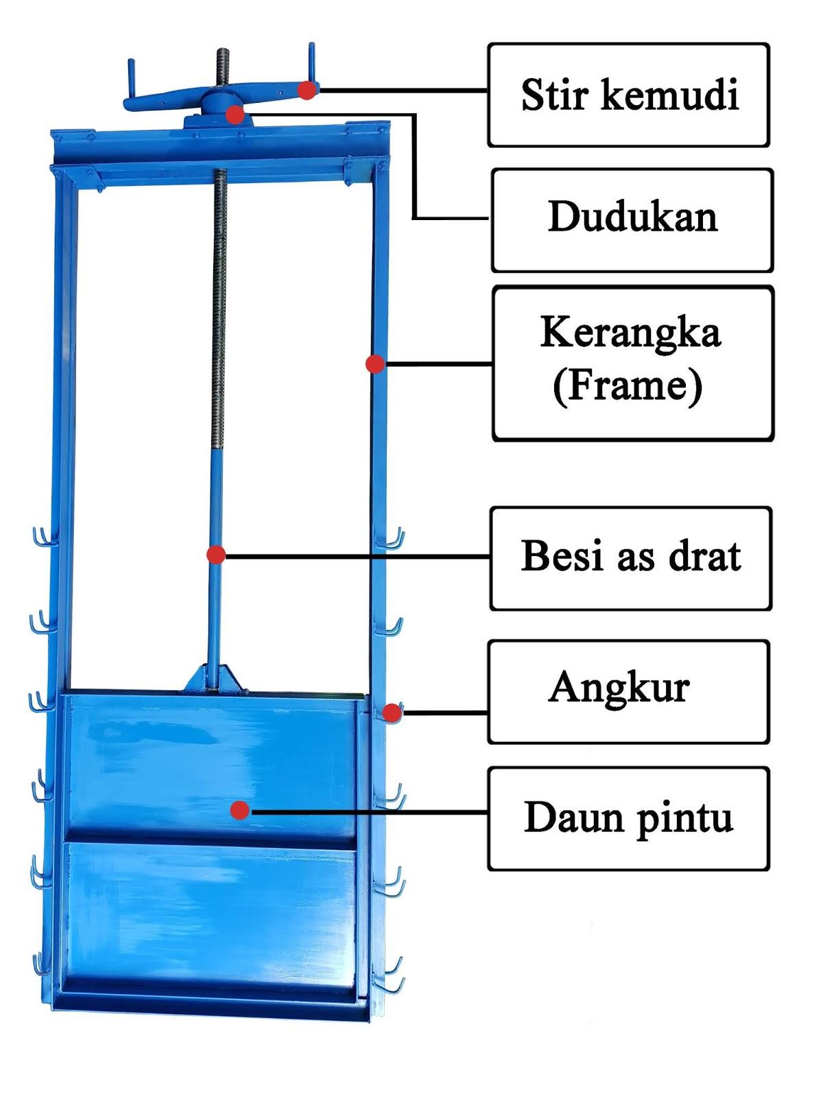7000+ Gambar Detail Pintu Air Irigasi Paling Baru - Infobaru