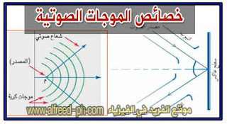 خصائص الموجات الصوتية Characteristics of sound waves