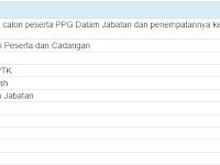 Pengumuman dan jadwal Penetapan Calon Peserta PPG Dalam Jabatan 2018