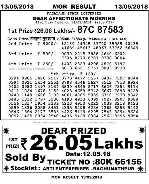 lottery sambad 13 may 11:55am result