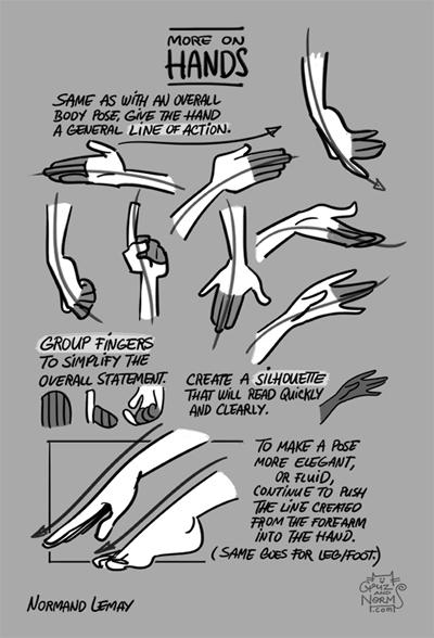 trucs astuces mains dessin