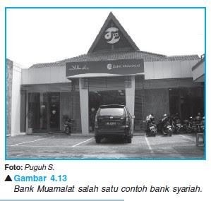 Jenis Jenis Bank Menurut Statusnya