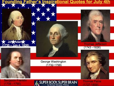 President-day-images-Quotes