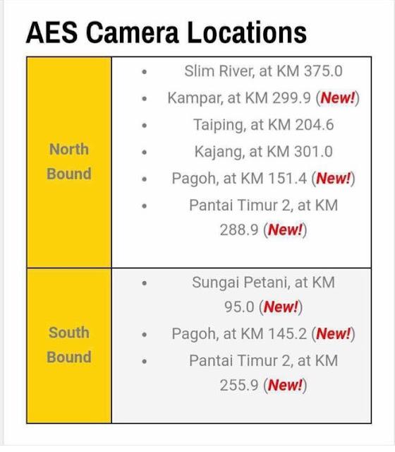 aes location, lokasi aes, camera aes, speed trap, had laju, highway malaysia, lebuhraya utara selatan