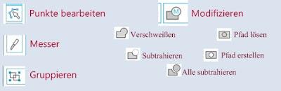 Programmsymbole von Bearbeitungswerkzeugen