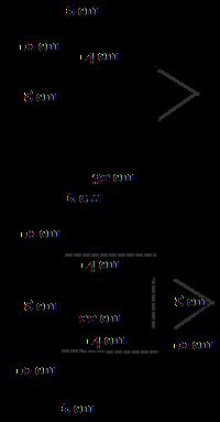Bangun Ruang Gabungan : bangun, ruang, gabungan, Menghitung, Gabungan, Bangun, Datar