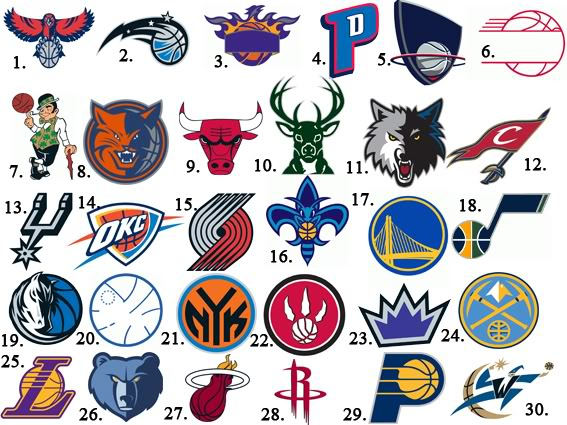 all logos nba logos. Black Bedroom Furniture Sets. Home Design Ideas