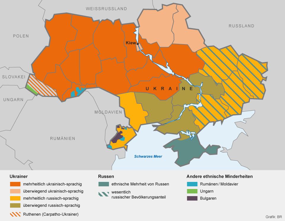 Konflikt Russland Ukraine
