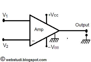 Simbol op-amp dengan Input V1 dan V2