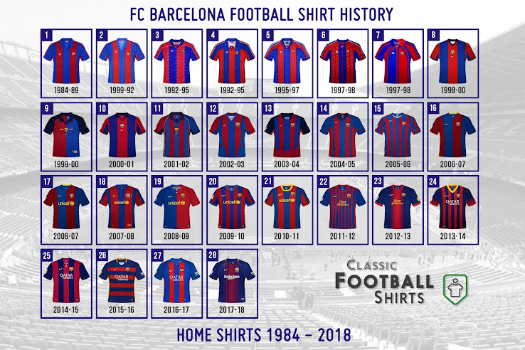 276a44a2f Full FC Barcelona Home   Away Kit History - Including 80+ Different ...