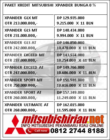 PAKET KREDIT MITSUBISHI XPANDER BUNGA NOL % PEKANBARU RIAU 2019