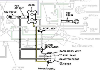 Amc 304 Pcv Valve, Amc, Free Engine Image For User Manual