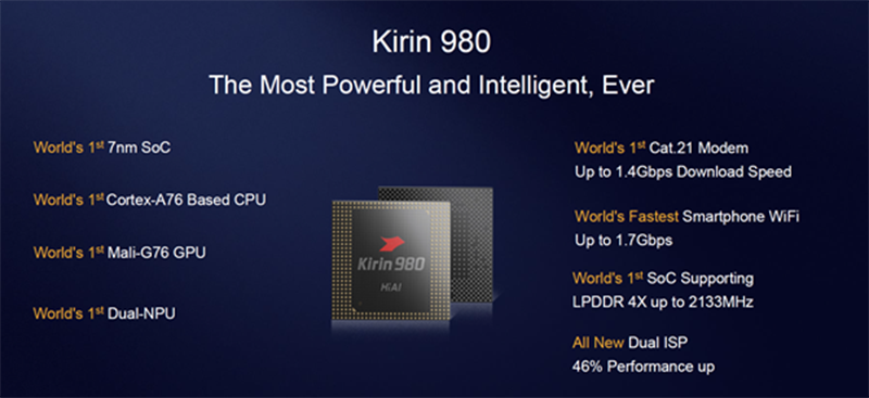 5 reasons to be excited about Kirin 980!