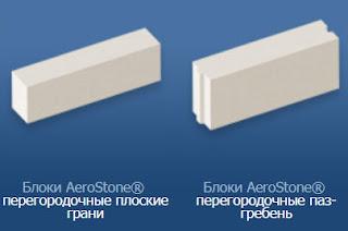 Перегородочные блоки AeroStone в Волгограде