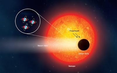 Helium Terdeteksi di Atmosfer Planet Ekstrasurya WASP-107b