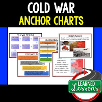 Cold War Anchor Charts, American History Anchor Charts, American History Classroom Decor, American History Bulletin Boards, ESL Activities, ELL Activities, ESS Activities