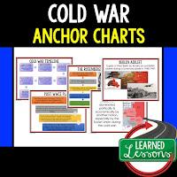 Cold War Anchor Charts, American History Anchor Charts, American History Classroom Decor, American History Bulletin Boards, ESL Activities, ELL Activities, ESS Activities