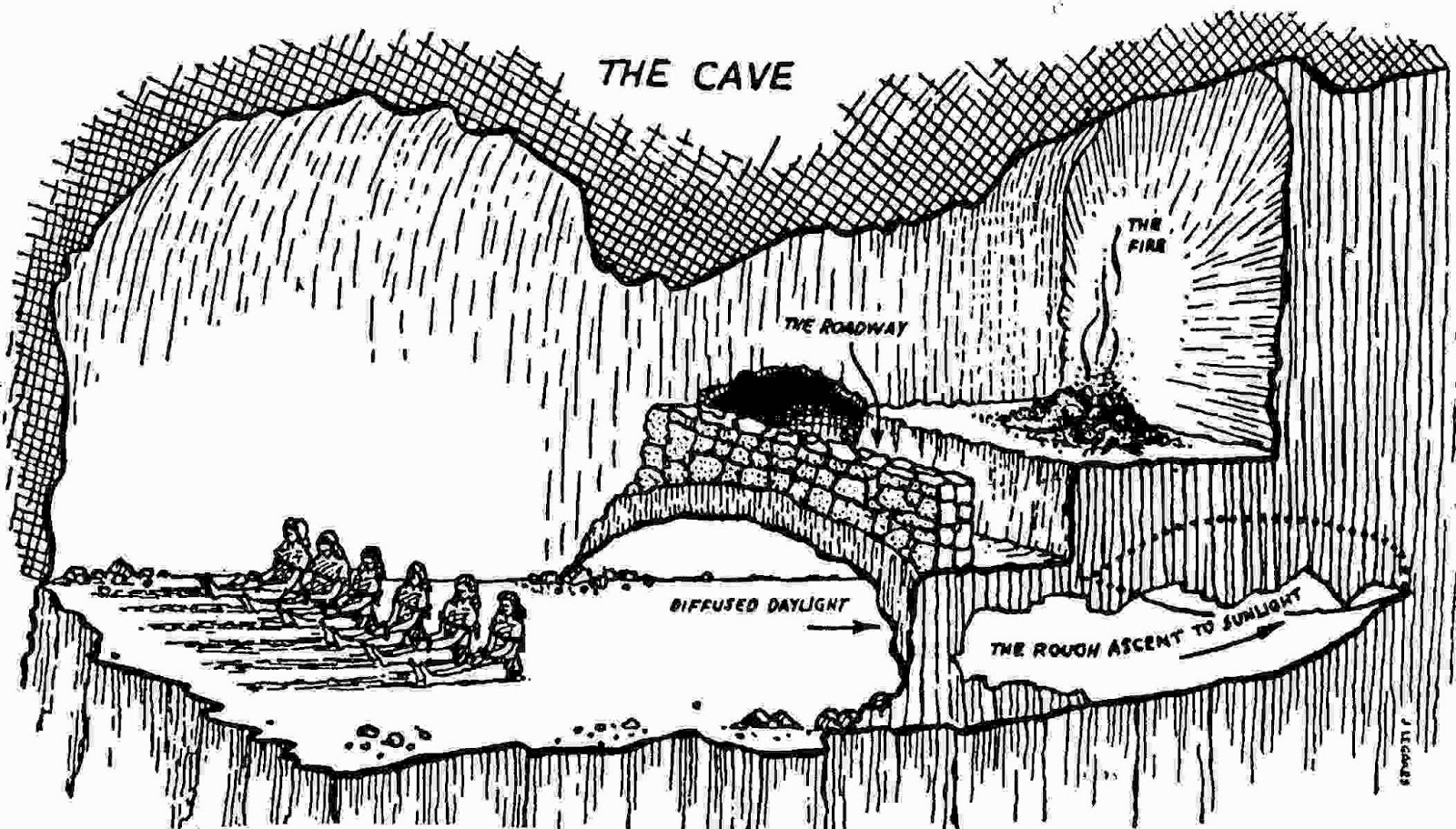 plato s allegory of the cave theory of knowledge online resource plato s allegory of the cave