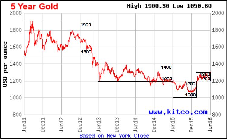 gold%2Bdarvas%2Bbox%2B2016.png