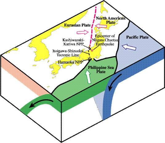 Aftershock Earthquake Diagram vonya global [t...