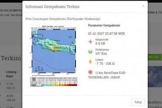Gempa Jabar akibat tumbukan Lempeng
