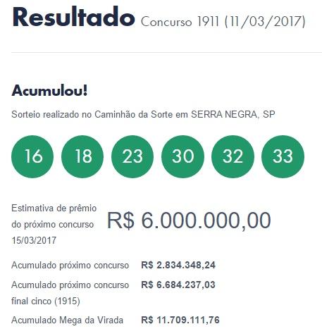 Resultado da Mega Sena 1911
