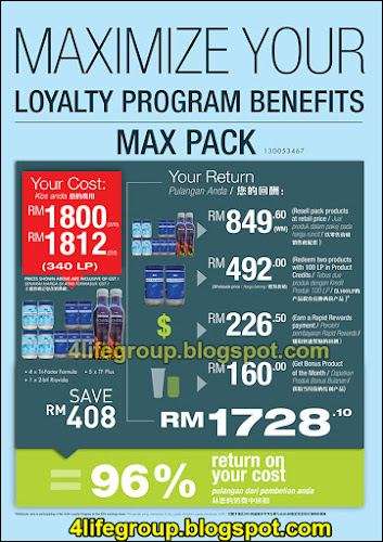 foto 4Life Loyalty Program Loyalty Max Promo Packages 2017