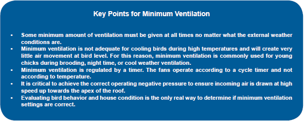 Poultry management minimum ventilation rates for today s for Table 6 4 minimum exhaust rates