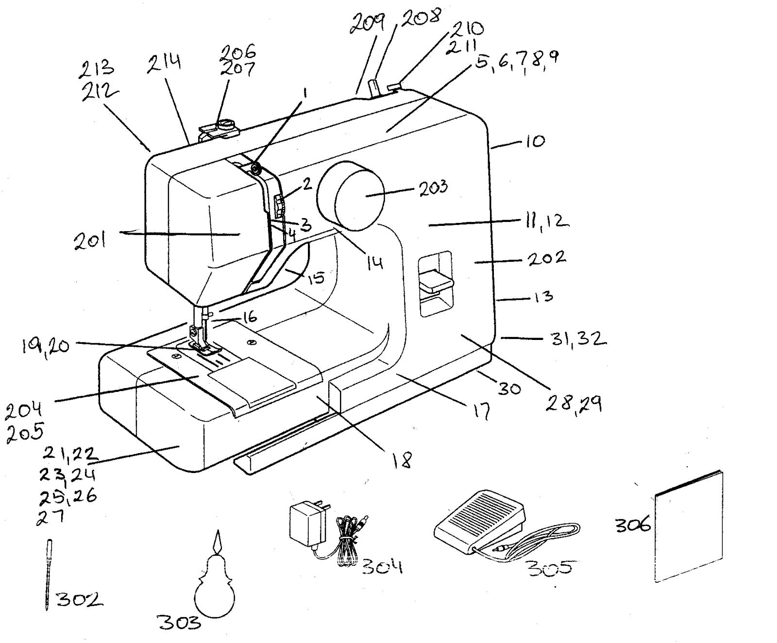 Basic Sewing Machine Parts Diagram