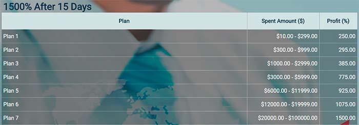 Инвестиционные планы Pharmasys 3
