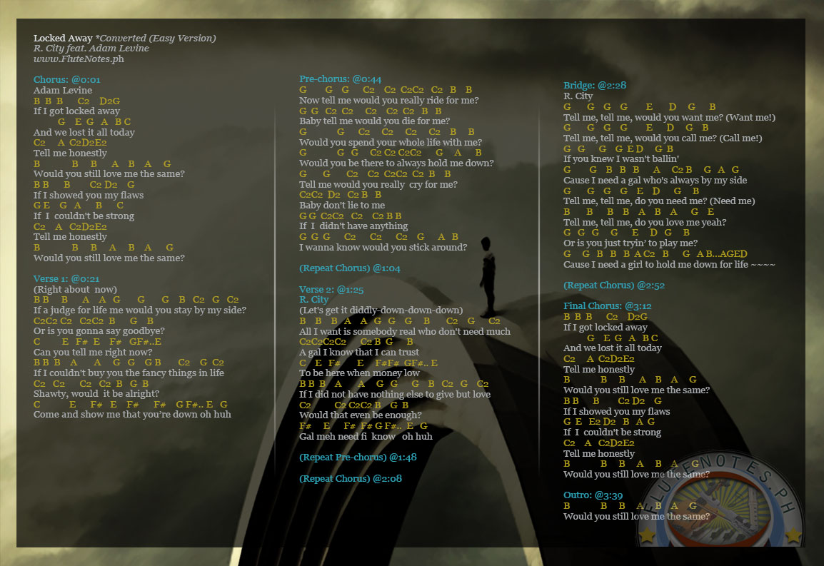 Locked Away Easy Version Music Sheet Letter Notes