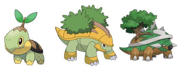 Quá trình tiến hóa của Pokemon Grotle