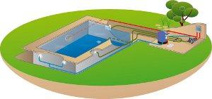 De Piscinas Recomendaciones Para Construir Una Piscina - Como-construir-una-piscina