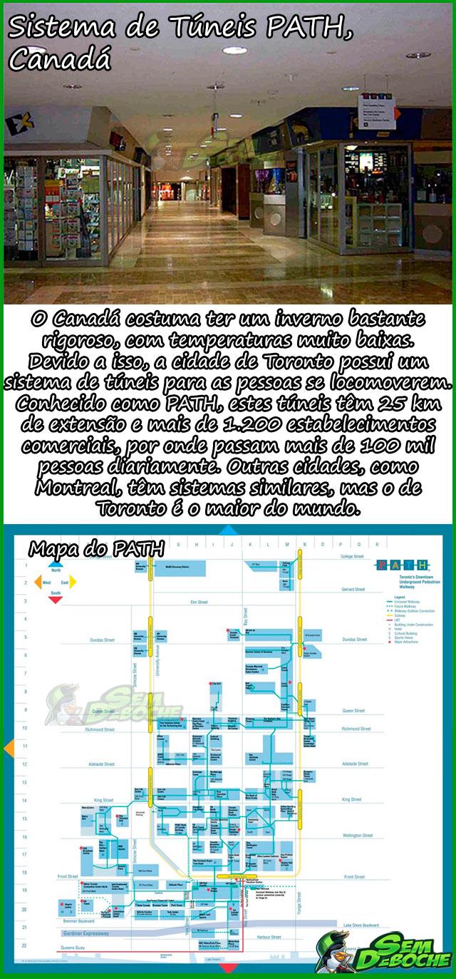 Sistema de Túneis PATH, Canadá