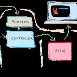 IoT điều khiển thiết bị điện qua internet bằng ESP8266 với Firebase và mô hình MVC