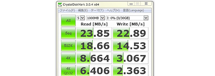 サンディスク高耐久マイクロSDカードのベンチマークテスト結果