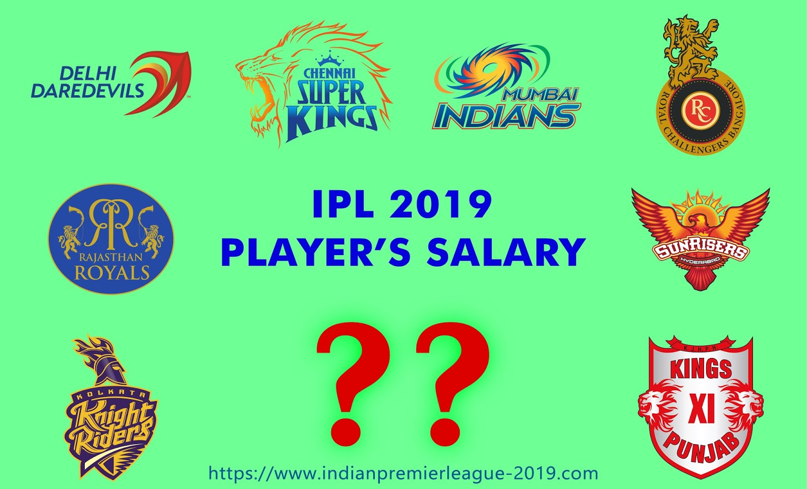 INDIAN PREMIER LEAGUE 2019, IPL 2019, IPL Auction 2019, IPL Auctions 2019, IPL Squad list 2019, Latest, IPL Players Salary