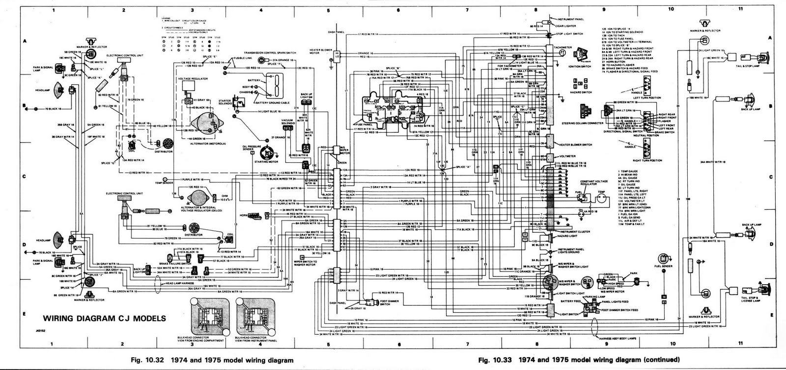 1974 1975 jeep cj models complete electrical wiring diagram [ 1600 x 755 Pixel ]