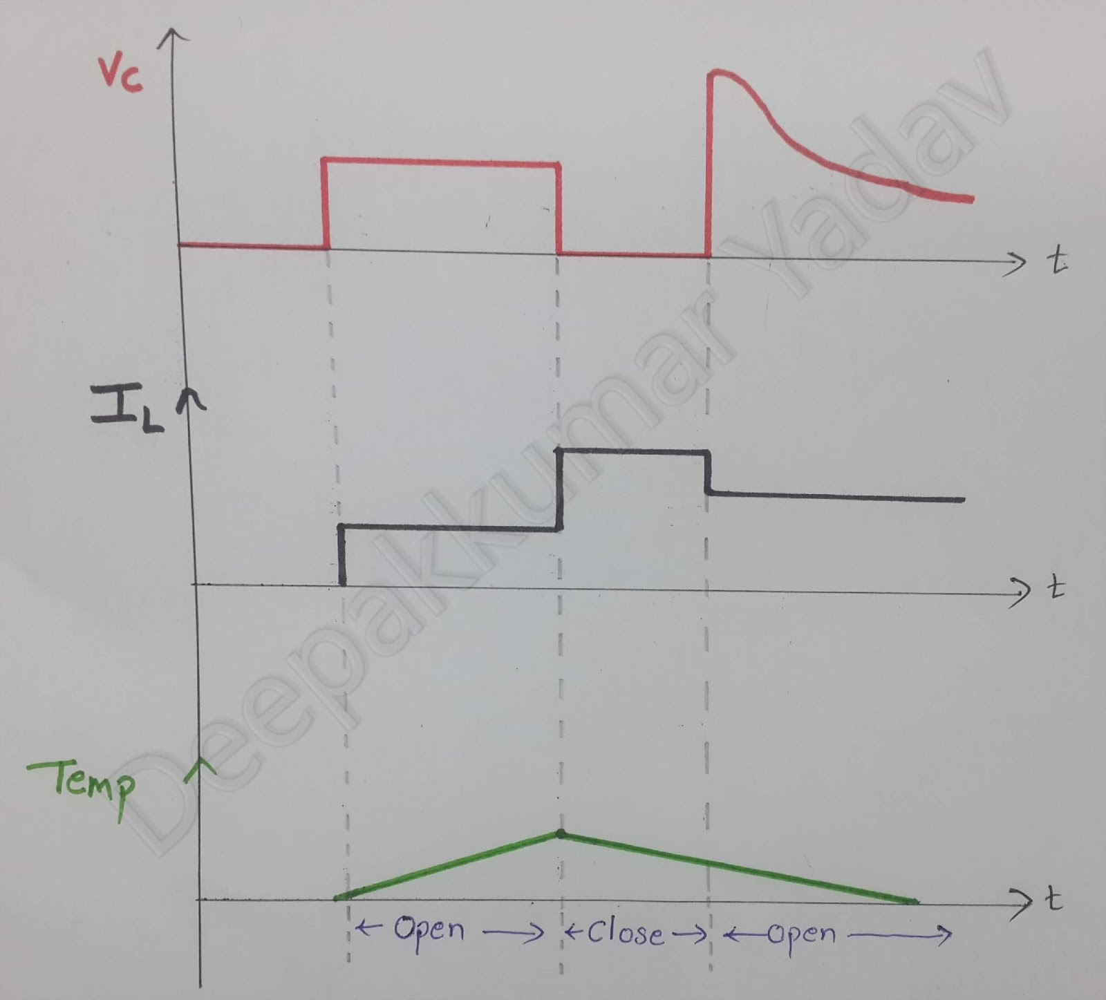 Step 6 Circuit Diagram This Is The Circuit From Chan S Website Http