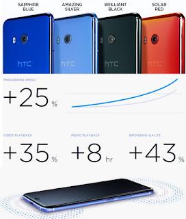 HTC U11 User Guide PDF