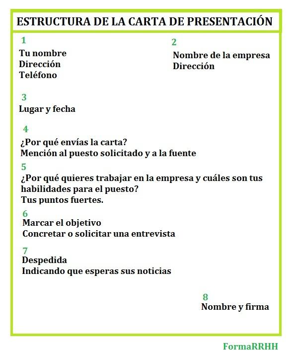 FormaRRHH CARTA DE PRESENTACION