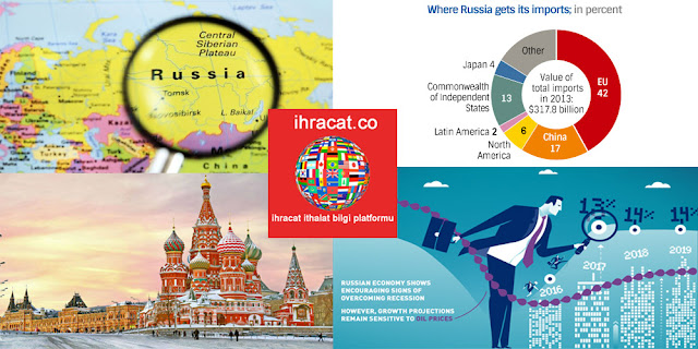 rusya ithalat, rusya ihracat, russia export