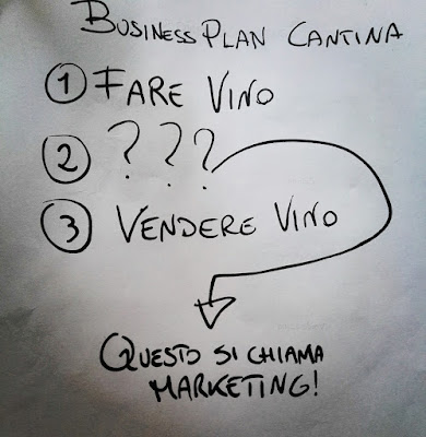 marketing cantina vino