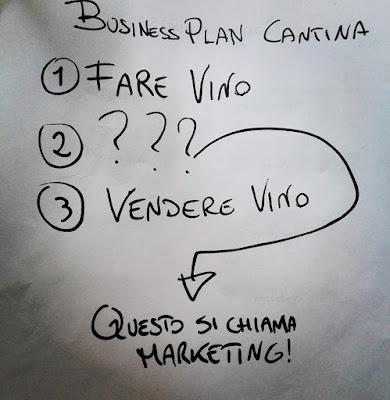 marketing cantina vino