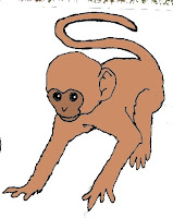 Essay on Monkey in Punjabi