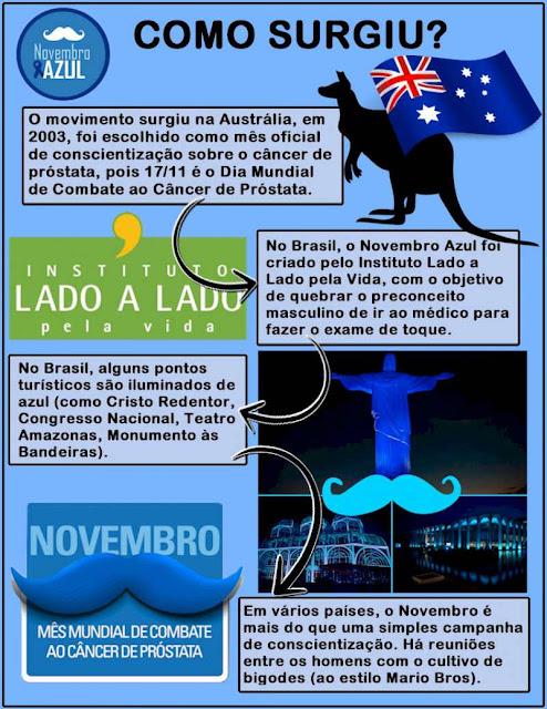 Novembro Azul – 12 Dicas para Prevenir Câncer de Próstata