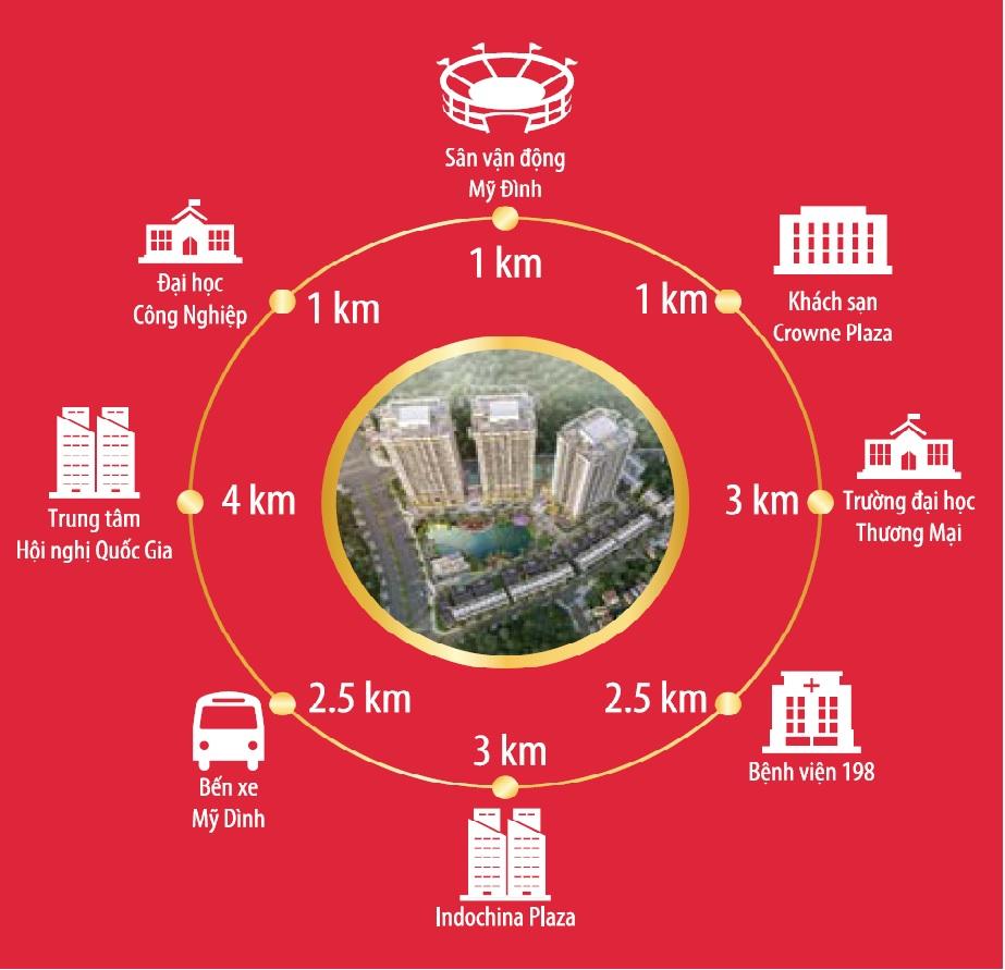 Từ Hateco Xuân Phương dễ dàng di chuyển đến trung tâm Cầu Giấy, di chuyển tới hệ thống trường học, bệnh viện, trung tâm hành chính Bắc Từ Liêm