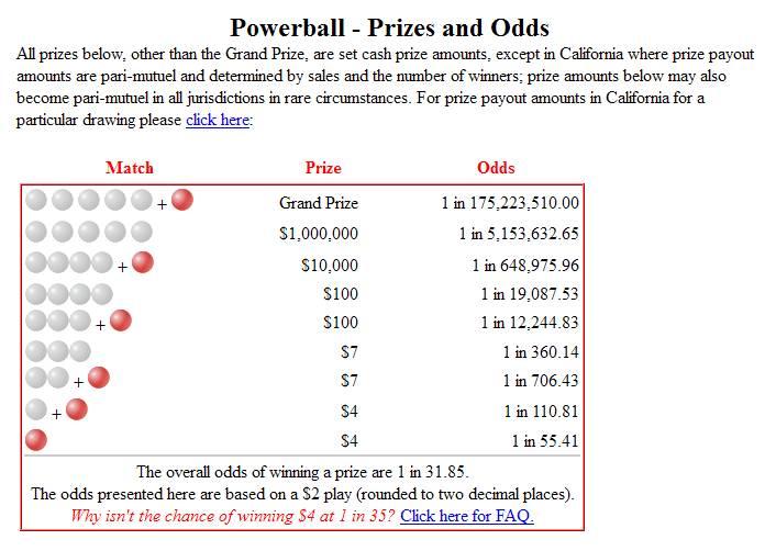 Odds Of Winning Bc49